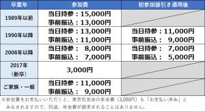 参加費 (1)